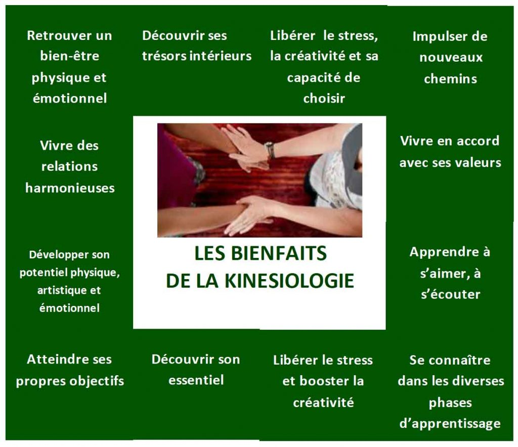kinesiologie-a-annecy